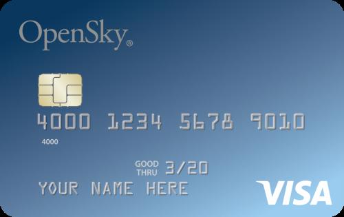 10000 credit card limit bad credit