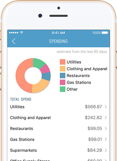 Keep track of your spending habits and determine where you're spending the most each month to make the most out of your budget.