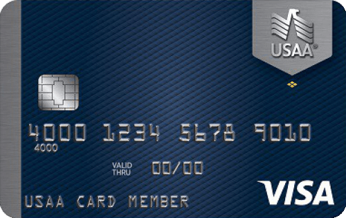 2018s best secured credit cards for building credit creditcardscom - Visa Secured Credit Card